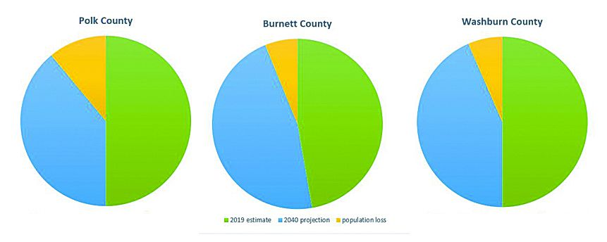Data reveals a county jail burdened by drug charges